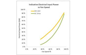 dd_electrical_input_sub_350x225