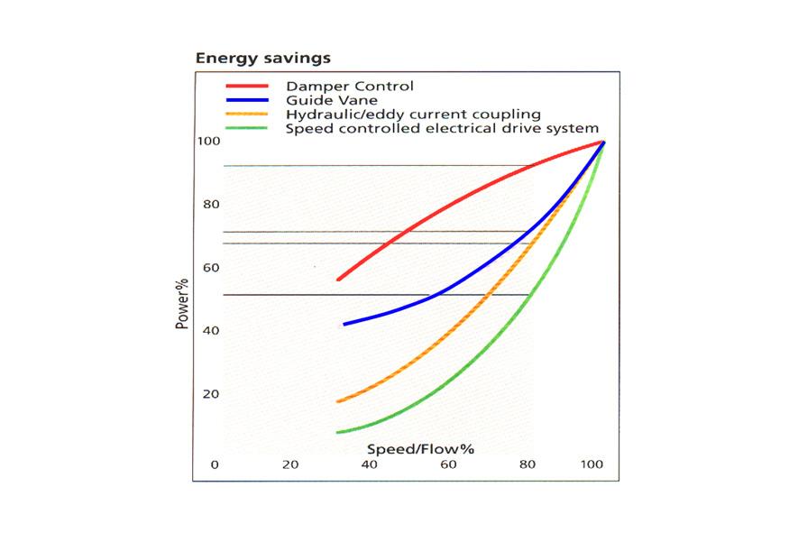 dd_energy_saving_896x601