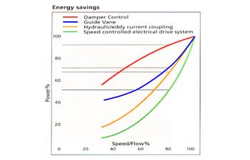 dd_energy_saving_sub_350x225