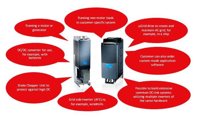 Danfoss application software