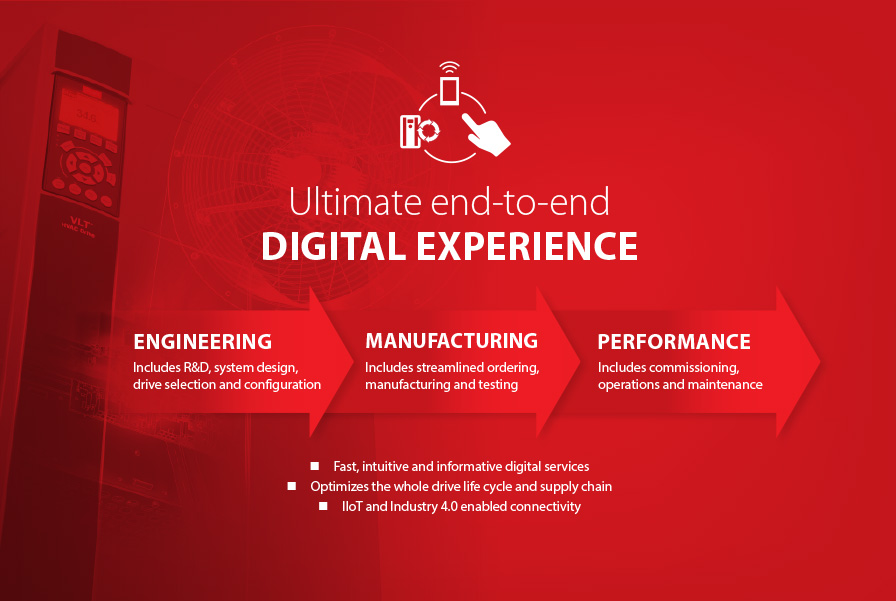 Danfoss_ultimate_digital_experience_blog_896x601