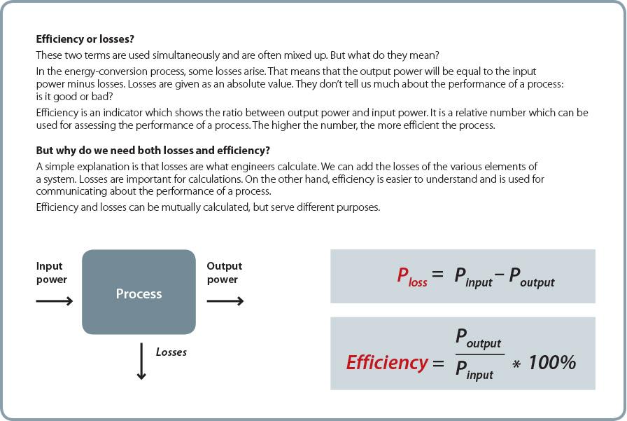 Danfoss_Drives_efficiency_or_losses_896x601