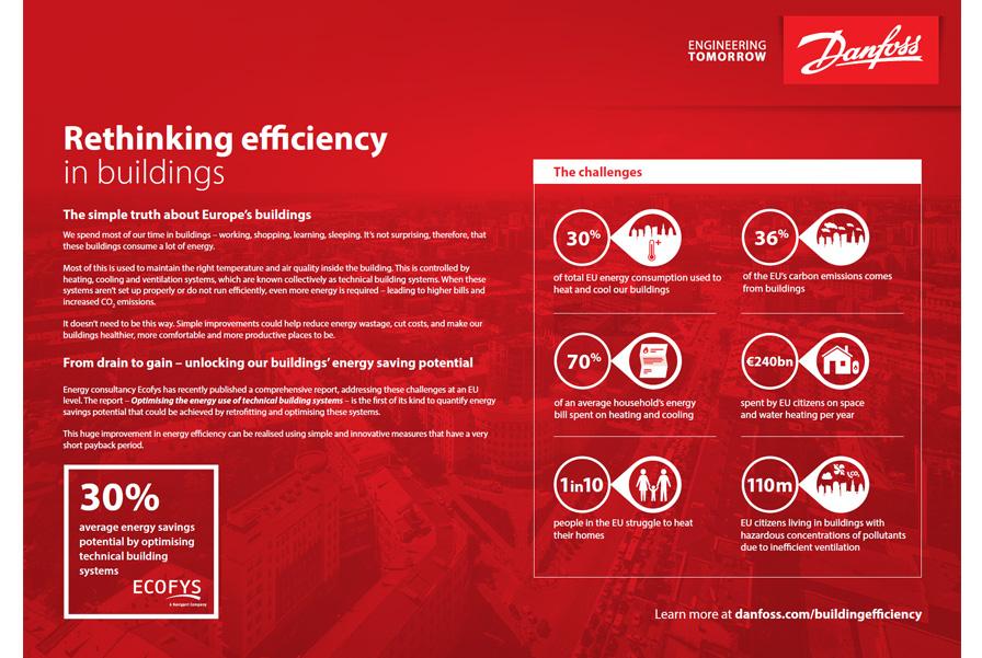 Danfoss_Drives_rethinking_efficiency_896x601