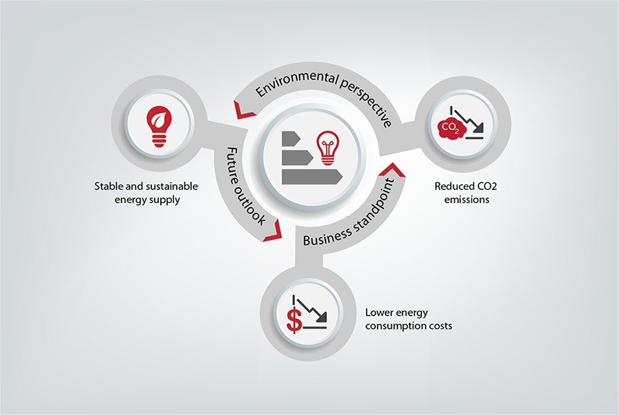 Energy efficiency_blog__01_V3