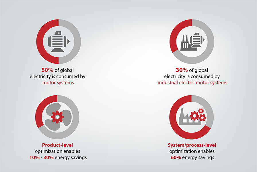Energy efficiency_blog__01_V4