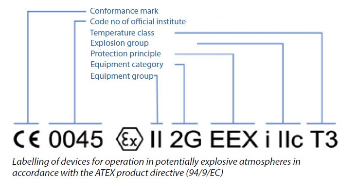 Explosion-Proof-2. This information was taken from the ...