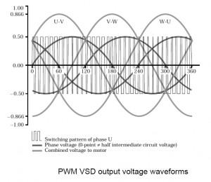 FoD-VSD-output