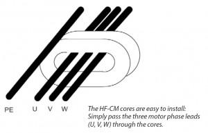 HF-CM-cores