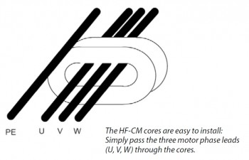 HF-CM-cores_danfoss_harsh_environments_blog