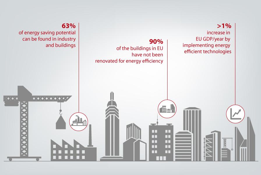 Hybridization_energy_saving_opportunities