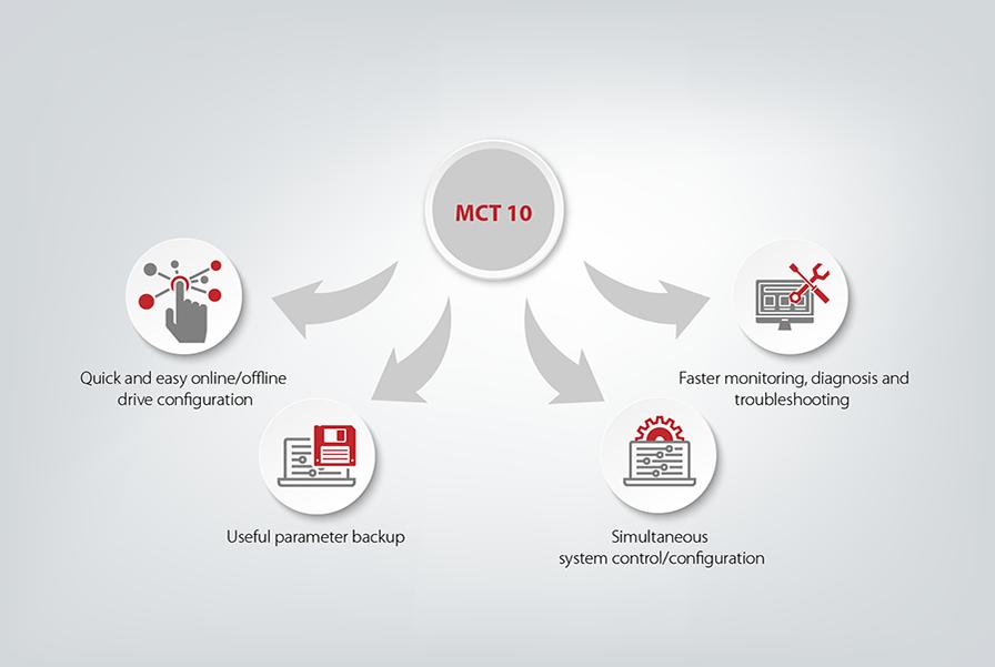 MCT10_01