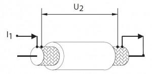 Shielding-1