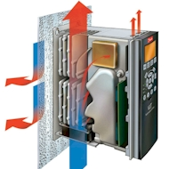 VLT-ventilation