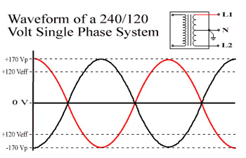 volt_single_phase_system_350x225