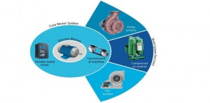 motor_systems, AC Drives